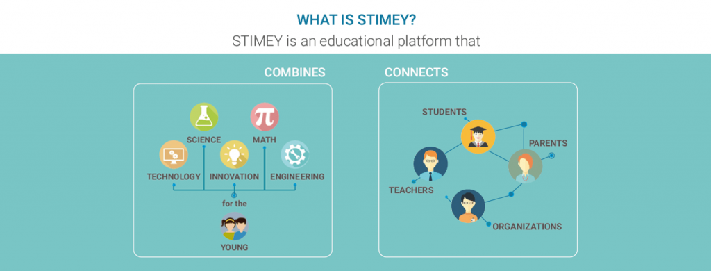 what is STIMEY